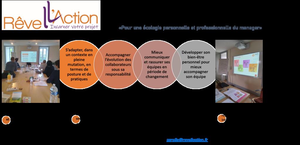 Formation management ethique